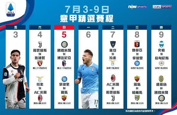 AC米蘭將接連面對榜首兩隊。