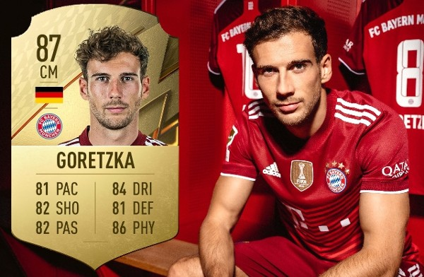 哥列斯卡成《FIFA》史上最全面球員